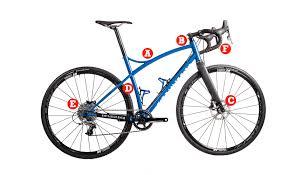 taille de cadre photo le gravel bike un vélo conçu pour arpenter de nouvelles