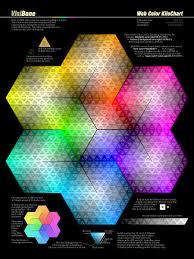 ColorCharts