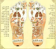 اليكـــم اللمحـــات لصحتـــكم وبعض النصائح foot.jpg