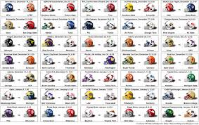 Labels: College Football