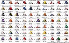 10-11 NCAA Bowl Game Helmet