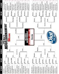 NCAA basketball schedules and