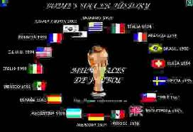 Shows the Soccer World Cup