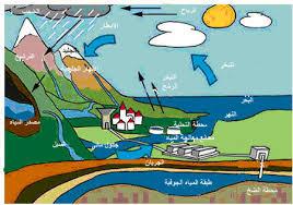 http://t2.gstatic.com/images?q=tbn:__jOwVOHtQ_WsM:http://lamap.bibalex.org/bdd_image/911_3864_neige.bmp