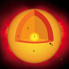 external image sun.jpg
