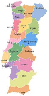 Mudar Portugal