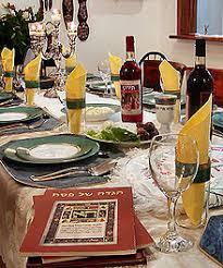 בית ישראל * Haus ISRAEL 220px-Pessach_Pesach_Pascha_Judentum_Ungesaeuert_Seder_datafox