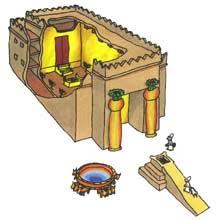 רמ´ח  MIZWOT - Gebote - 39 bis 91 Tempelklein