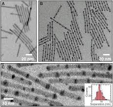 nanorods, nanorod arrays, quantum rods, nanopillar, Alumina nanorods, Bismuth nanorods, Cadmium selenide nanorods, Copper nanorods, Gallium nitride nanorods, Gold nanorods, Gallium phosphide nanorods, Germanium nanorods, Indium phosphide nanorods, Magnesium oxide nanorods, Manganese oxide nanorods, Nickel nanorods, Palladium nanorods, Platinum nanorods, Silicon nanorods, Silicon carbide nanorods, Titanium dioxide nanorods, Zinc oxide nanorods,