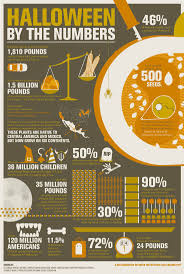 Which Countries Celebrate Halloween The Most by 27 Best Halloween Infographics Images On Pinterest Infographics