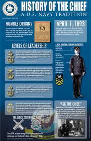 The Wound Dresser Walt Whitman Wiki by 1328 Best All Things Military Esp U S Navy Images On