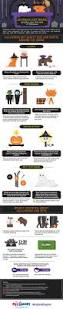 Tampered Halloween Candy 2014 by Best 20 Halloween Safety Tips Ideas On Pinterest Costume For
