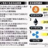 ビットコイン, 朝鮮民主主義人民共和国