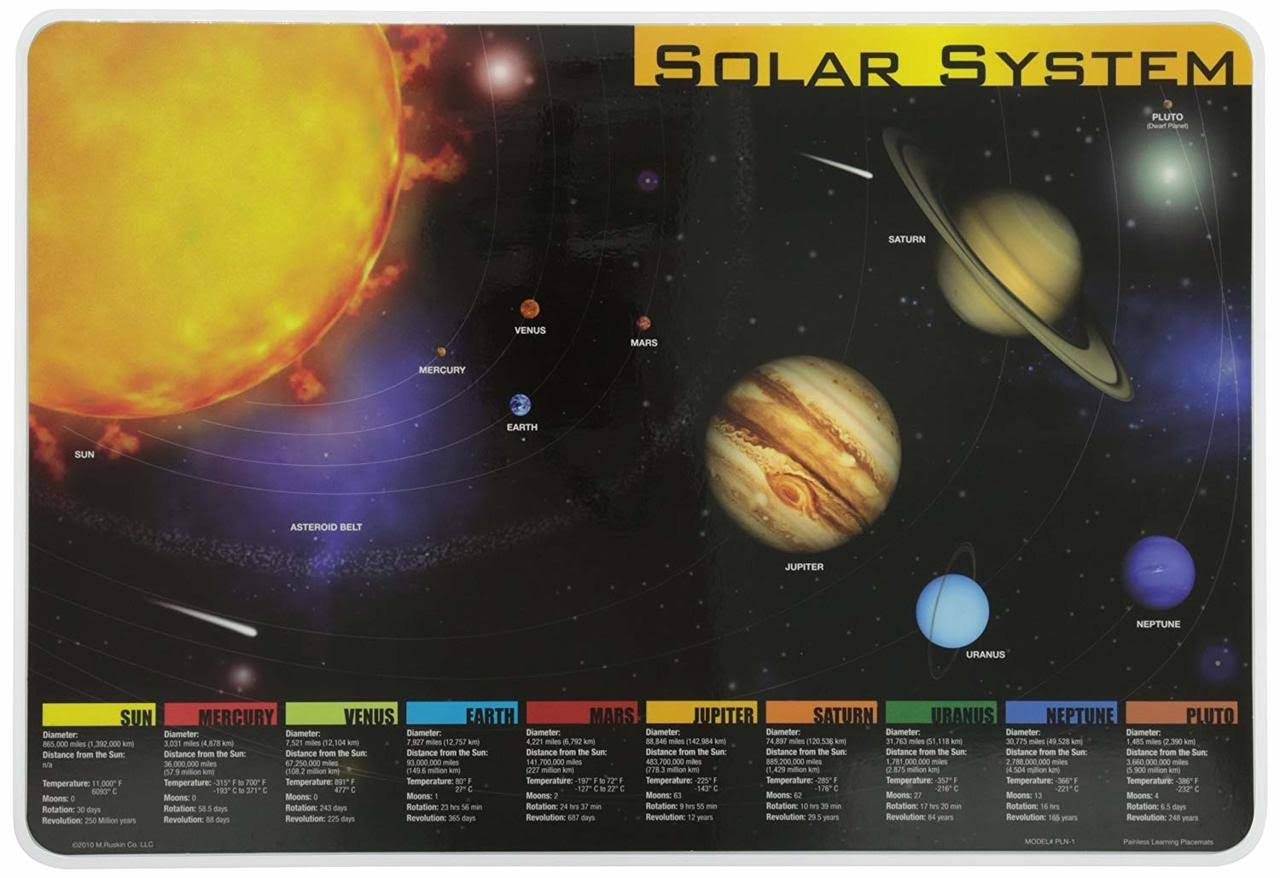 Painless Learning Solar System Placemat - 12in x 17.5in