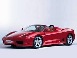 Editora Abril é condenada a pagar 'perda total' de uma Ferrari 360 Modena no valor de R$ 1,8 milhão.