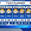 Colder air arrives late next week