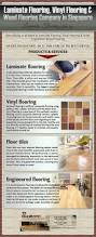 cordial wood stains wood types flat plus wood stains wood types
