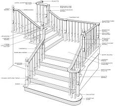 Floor And Decor Santa Ana by Decorating Charming Square Wood Rosette Creative Stair Parts Ideas