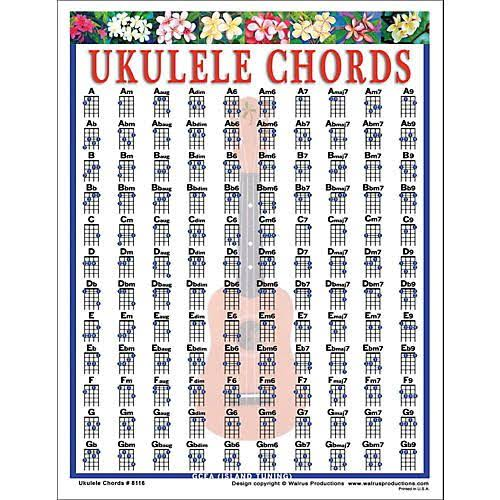 Walrus Productions Mini Chart - Ukulele Chord