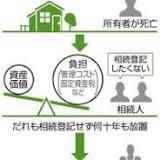 土地, 登記, 増田寛也, 九州