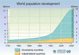 A look at global population trends thumbnail