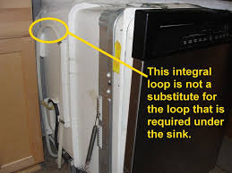 Installing Plug Mold Under Cabinets by The Most Common Dishwasher Installation Defect