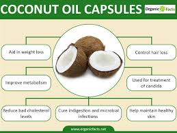 Pumpkin Seed Oil Capsules Hair by Coconut Oil Capsules And Supplements Organic Facts